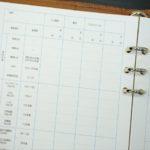 健康チェックリフィル(システム手帳リフィル)