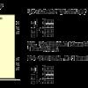 【Excelでシステム手帳リフィルを作る】ページの設定をする